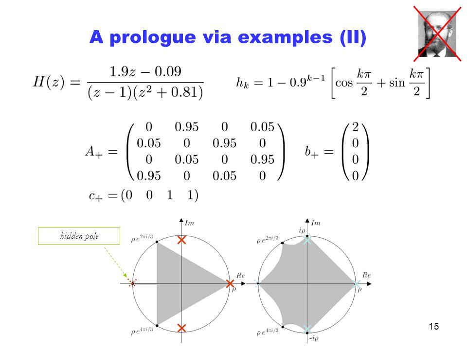15 hidden pole A prologue via examples (II)