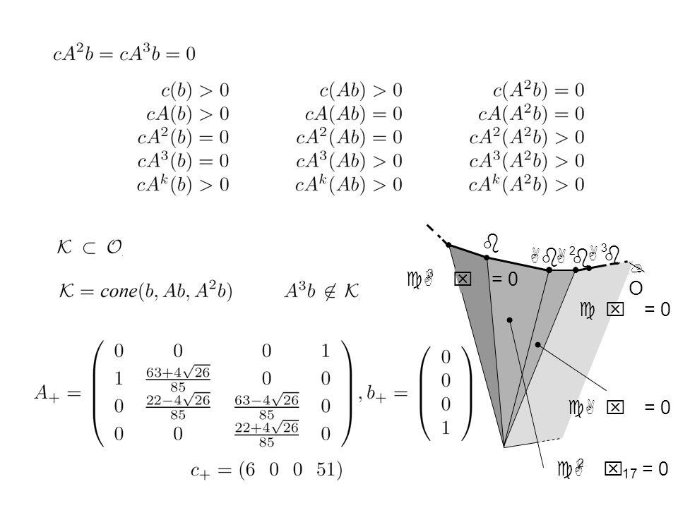 17 cA x = 0 2 Ab b A bA b 2 @O@O c x = 0 3 cA x = 0 A bA b 3