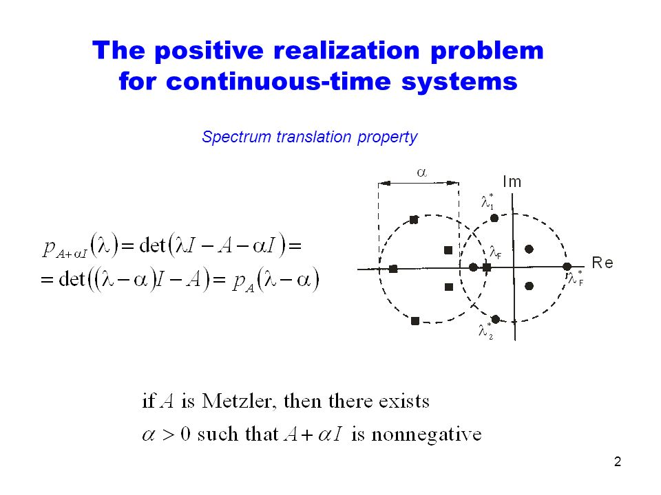 2 The positive realization problem for continuous-time systems Spectrum translation property