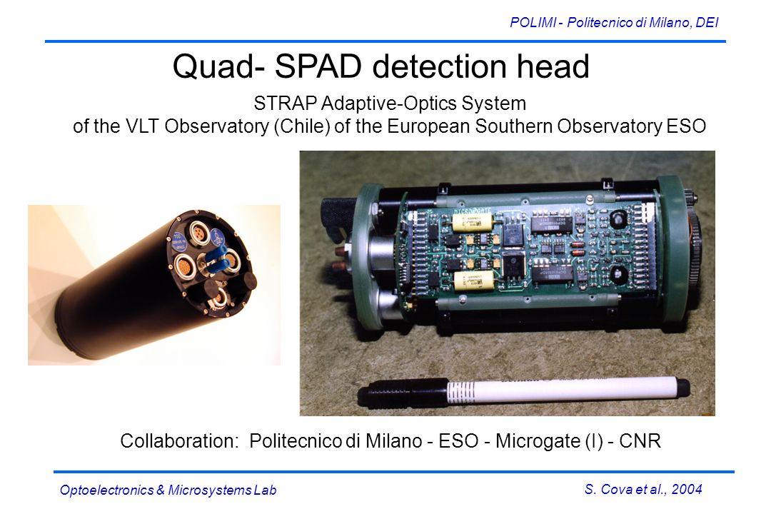 S. Cova et al., 2004 POLIMI - Politecnico di Milano, DEI Optoelectronics & Microsystems Lab Quad- SPAD detection head 4 SPAD PerkinElmer SLIK ® 4 hybr