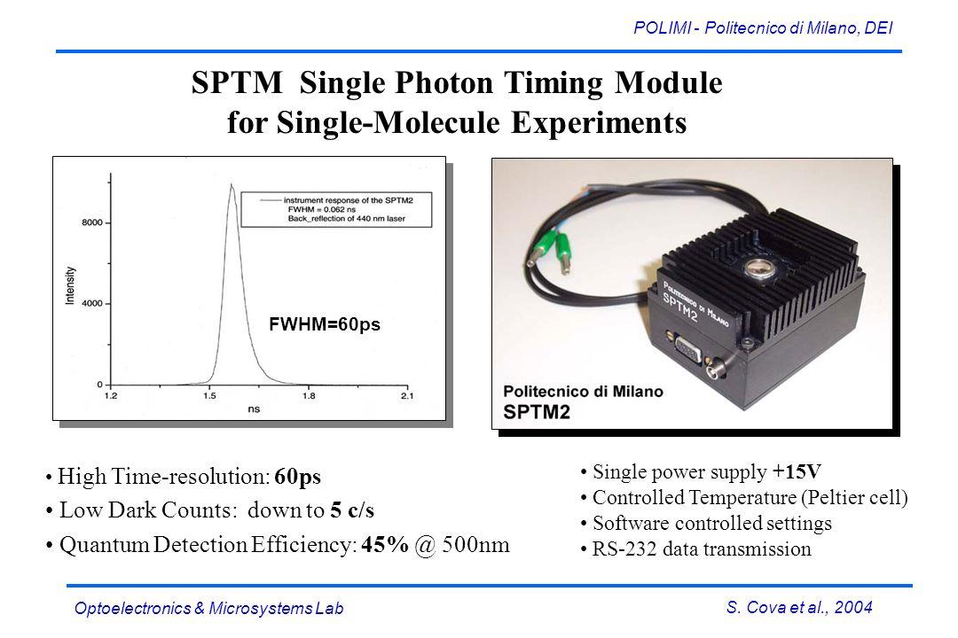 S. Cova et al., 2004 POLIMI - Politecnico di Milano, DEI Optoelectronics & Microsystems Lab SPTM Single Photon Timing Module for Single-Molecule Exper