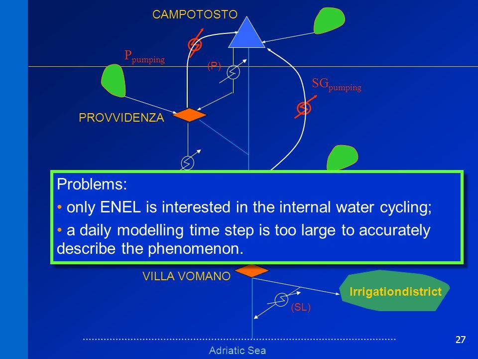 27 Schema logico erratoSchema logico errato Adriatic Sea VILLA VOMANO PROVVIDENZA (M) (P) (SG) Irrigationdistrict (SL) PIAGANINI CAMPOTOSTO P pumping