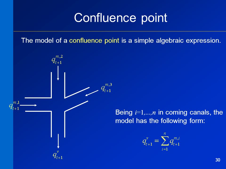 30 Confluence point The model of a confluence point is a simple algebraic expression. Being i=1,...,n in coming canals, the model has the following fo