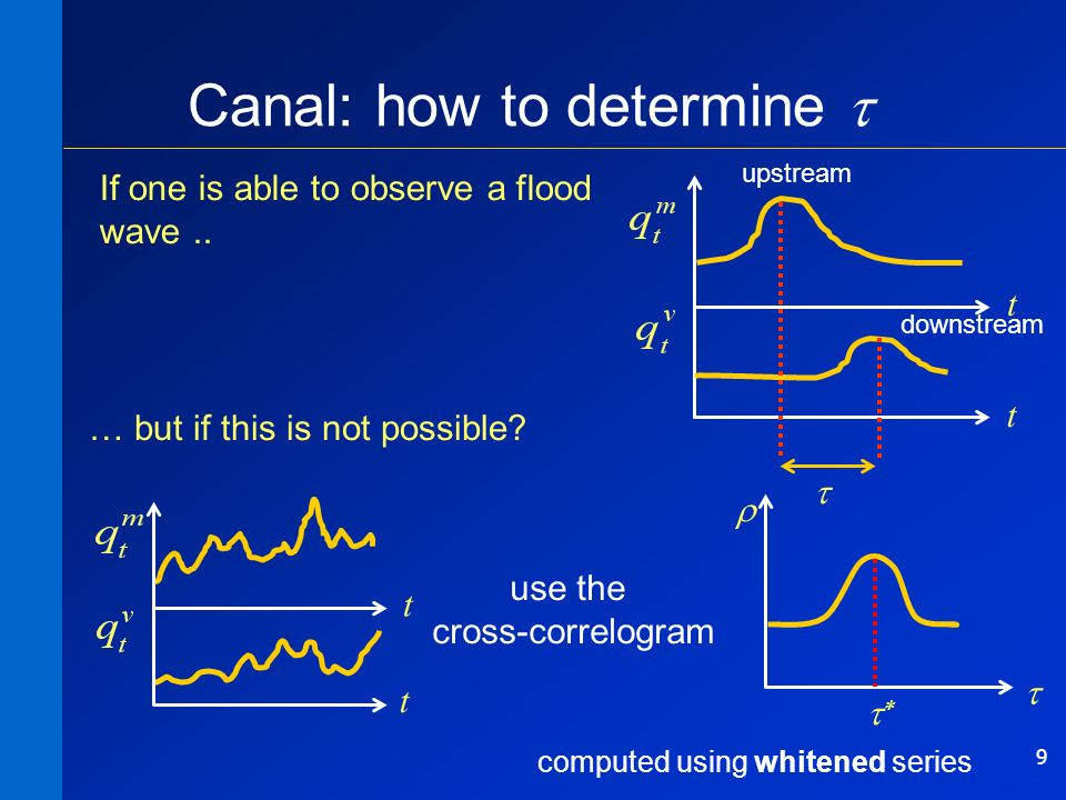 9 Canal: how to determine If one is able to observe a flood wave.. … but if this is not possible? use the cross-correlogram t t t t upstreamdownstream