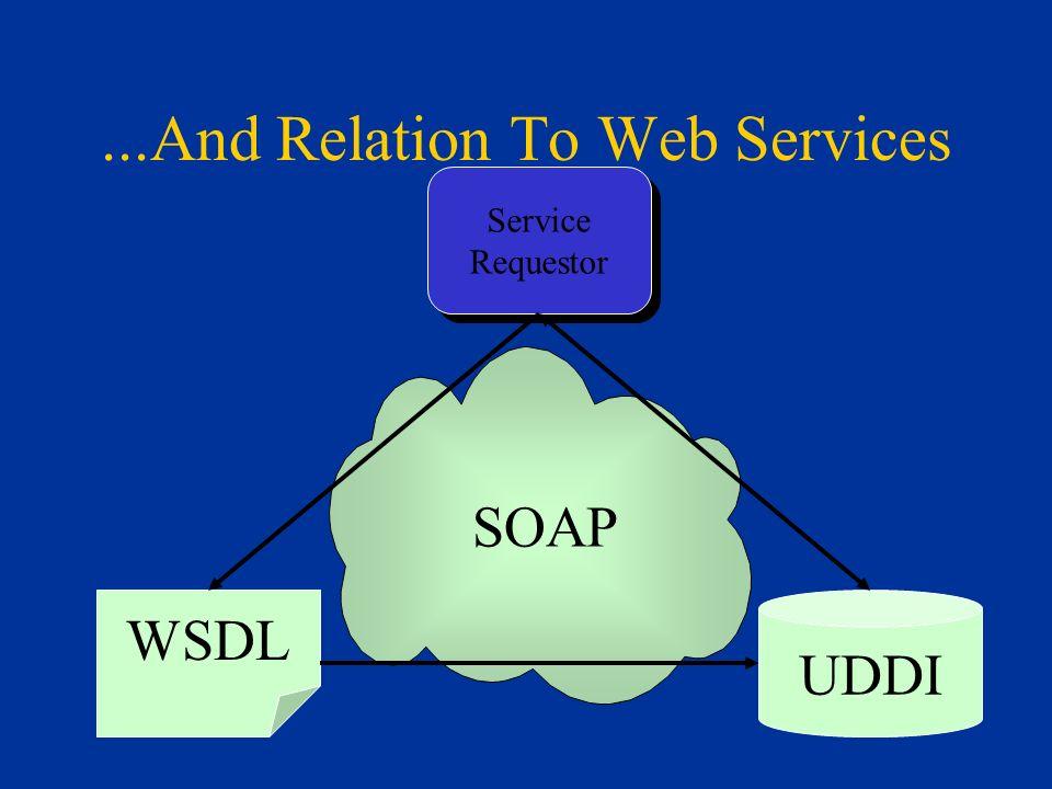 ...And Relation To Web Services Service Requestor Service Requestor WSDL UDDI SOAP