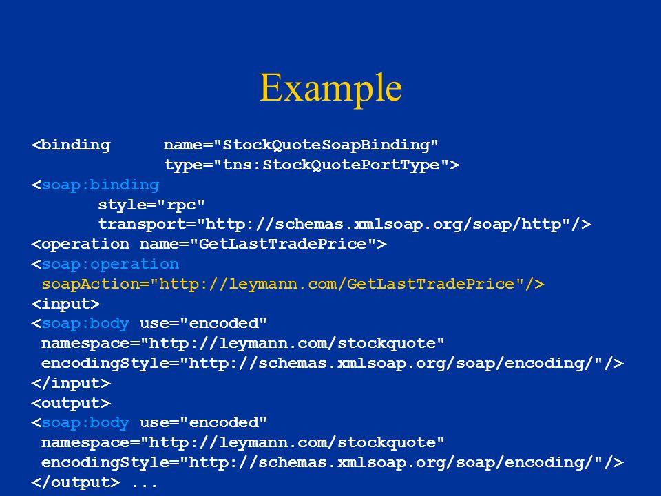 Example <soap:binding style= rpc transport= http://schemas.xmlsoap.org/soap/http /> <soap:operation soapAction= http://leymann.com/GetLastTradePrice /> <soap:body use= encoded namespace= http://leymann.com/stockquote encodingStyle= http://schemas.xmlsoap.org/soap/encoding/ /> <soap:body use= encoded namespace= http://leymann.com/stockquote encodingStyle= http://schemas.xmlsoap.org/soap/encoding/ />...