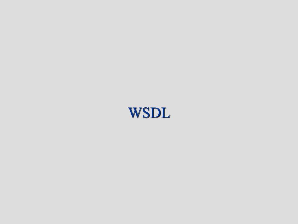 Ingredienti Descrizione servizi (WSDL) Archivio servizi (registry) Meccanismi di invocazione