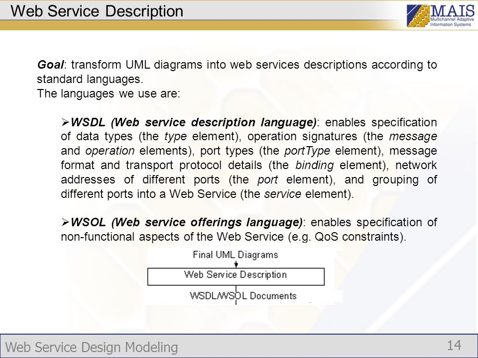 Web Service Design Modeling 14 Web Service Description Goal: transform UML diagrams into web services descriptions according to standard languages.