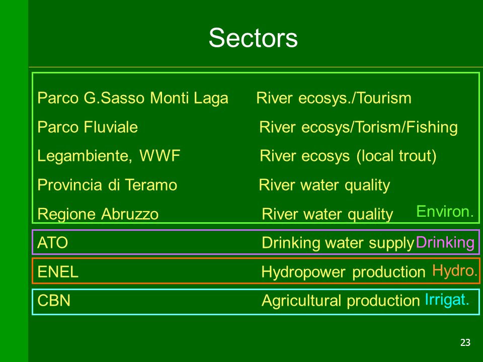 23 Parco G.Sasso Monti Laga River ecosys./Tourism Parco Fluviale River ecosys/Torism/Fishing Legambiente, WWF River ecosys (local trout) Provincia di Teramo River water quality Regione Abruzzo River water quality ATO Drinking water supply ENEL Hydropower production CBN Agricultural production Sectors Environ.