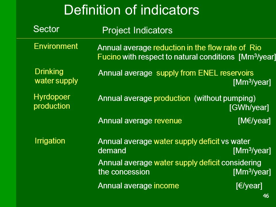 46 Definition of indicators Irrigation Drinking water supply Environment Annual average reduction in the flow rate of Rio Fucino with respect to natur