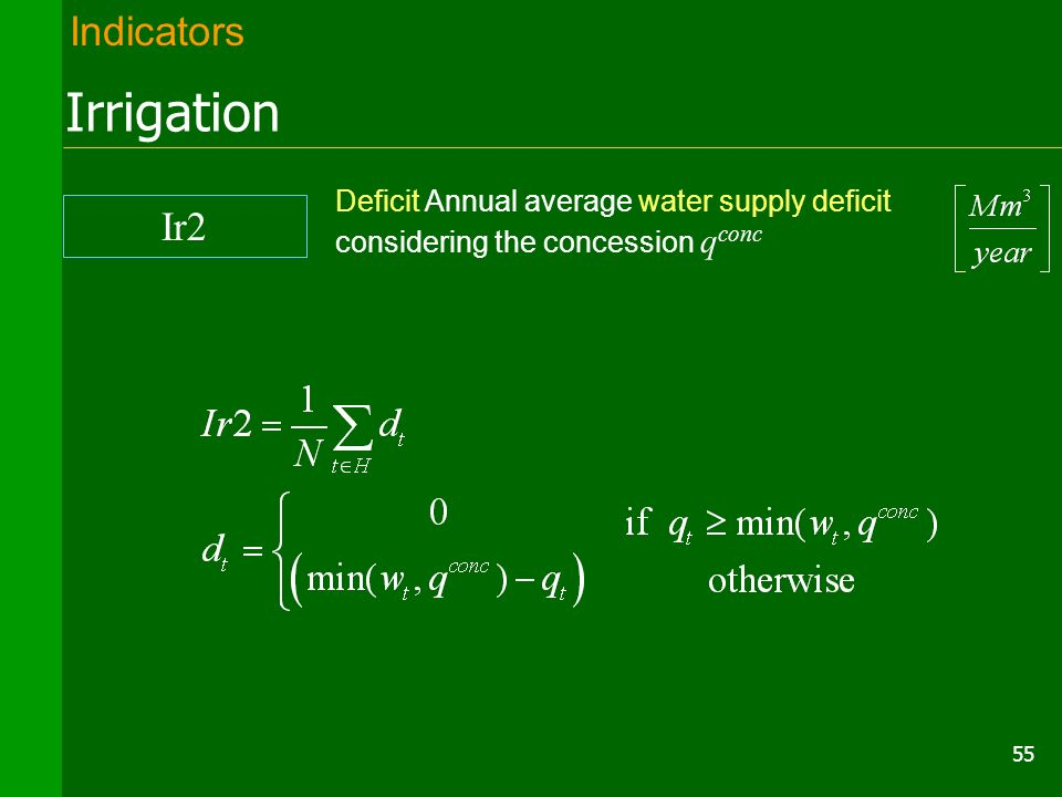 55 Irrigation Deficit Annual average water supply deficit considering the concession q conc Ir2 Indicators