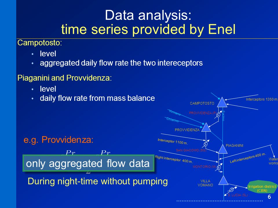 6 Data analysis: time series provided by Enel Campotosto: level aggregated daily flow rate the two intereceptors Piaganini and Provvidenza: level daily flow rate from mass balance Fucino VILLA VOMANO PIAGANINI PROVVIDENZA CAMPOTOSTO MONTORIO (M) Interceptor 1100 m.