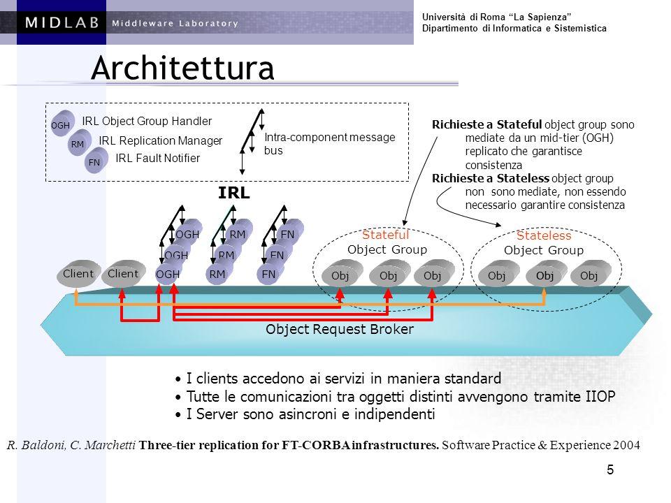 Università di Roma La Sapienza Dipartimento di Informatica e Sistemistica 6 IRL tecnologie utilizzate Piattaforme CORBA utilizzate –ORBACUS –ORBIX 2000 e IONA E2A –TAO Group Communication Toolkit –JGROUP –Maestro/Ensemble