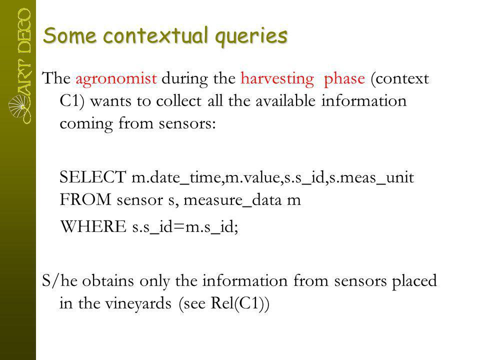 Some contextual queries The agronomist during the harvesting phase (context C1) wants to collect all the available information coming from sensors: SE