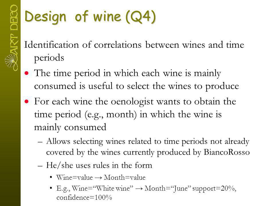 Design of wine (Q4) Identification of correlations between wines and time periods The time period in which each wine is mainly consumed is useful to s