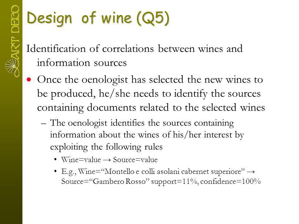 Design of wine (Q5) Identification of correlations between wines and information sources Once the oenologist has selected the new wines to be produced