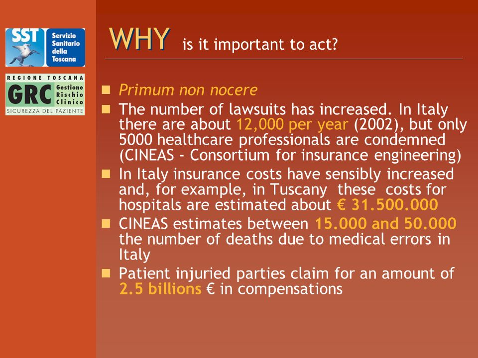 WHY Primum non nocere The number of lawsuits has increased.