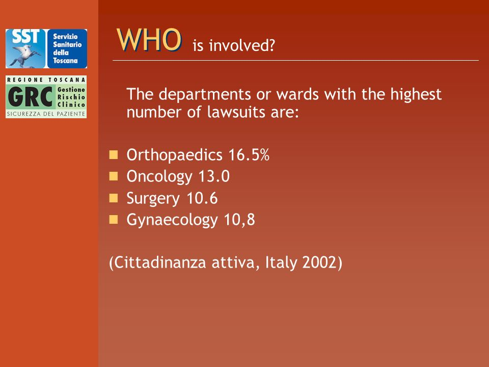 WHO The departments or wards with the highest number of lawsuits are: Orthopaedics 16.5% Oncology 13.0 Surgery 10.6 Gynaecology 10,8 (Cittadinanza attiva, Italy 2002) is involved