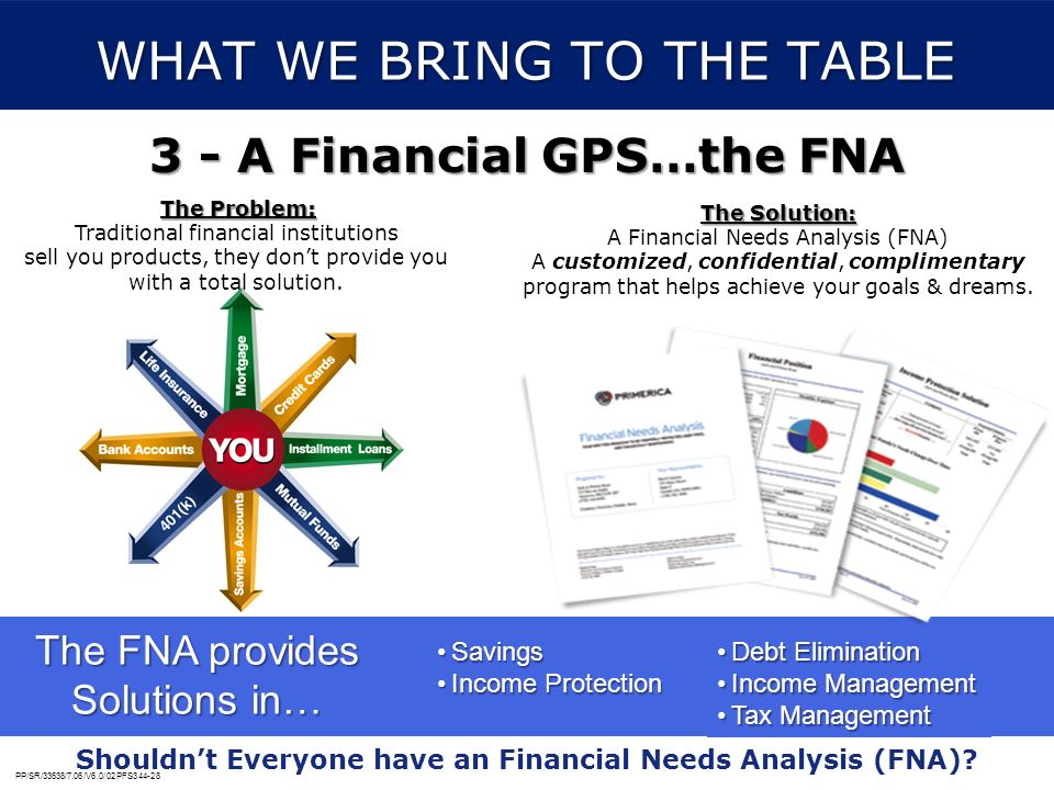 PP/SR/33638/7.06/V6.0/02PFS344-28 Shouldnt Everyone have an Financial Needs Analysis (FNA)? The Solution: A Financial Needs Analysis (FNA) A customize
