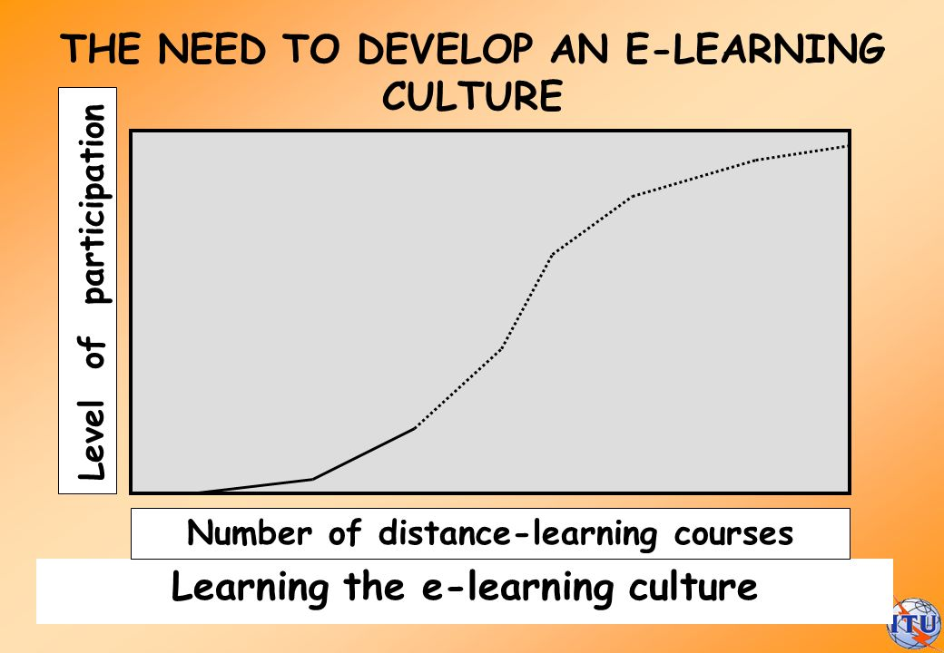 THE NEED TO DEVELOP AN E-LEARNING CULTURE Learning the e-learning culture Number of distance-learning courses Level of participation