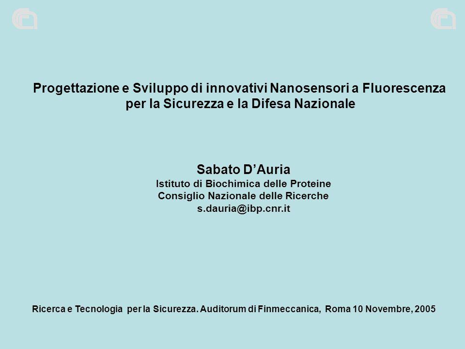 Sabato DAuria Istituto di Biochimica delle Proteine Consiglio Nazionale delle Ricerche s.dauria@ibp.cnr.it Progettazione e Sviluppo di innovativi Nano