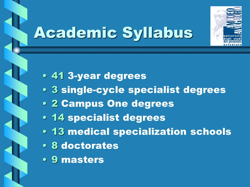 Academic Syllabus 4141 3-year degrees 33 single-cycle specialist degrees 22 Campus One degrees 1414 specialist degrees 1313 medical specialization schools 88 doctorates 99 masters