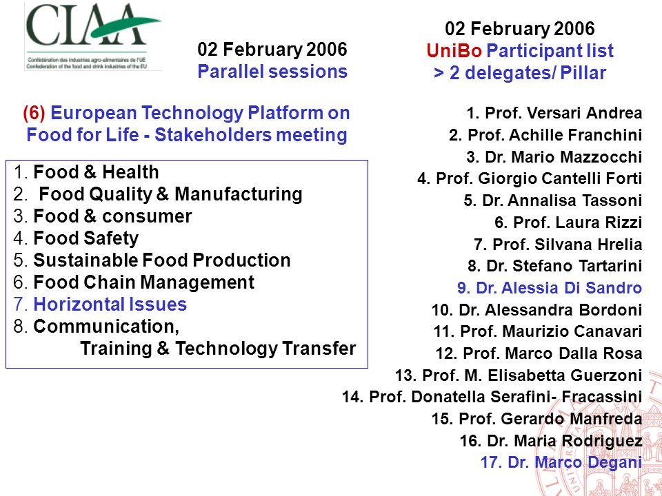 1. Prof. Versari Andrea 2. Prof. Achille Franchini 3.