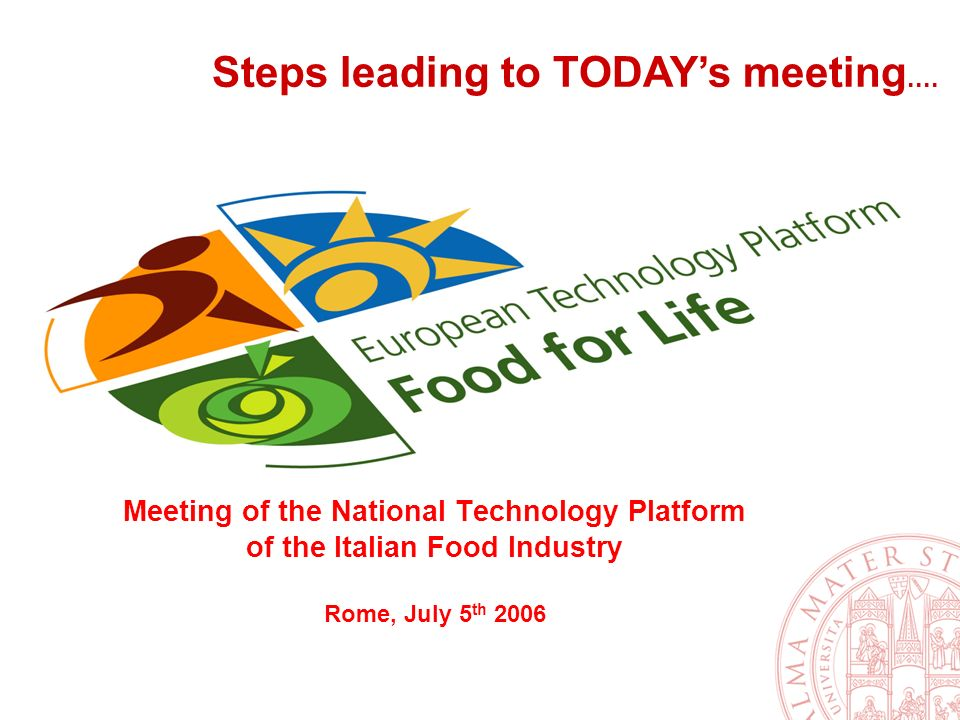 Meeting of the National Technology Platform of the Italian Food Industry Rome, July 5 th 2006 Steps leading to TODAYs meeting....