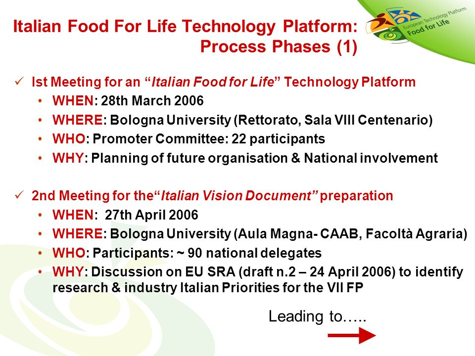 Italian Food For Life Technology Platform: Process Phases (1) Ist Meeting for an Italian Food for Life Technology Platform WHEN: 28th March 2006 WHERE: Bologna University (Rettorato, Sala VIII Centenario) WHO: Promoter Committee: 22 participants WHY: Planning of future organisation & National involvement 2nd Meeting for theItalian Vision Document preparation WHEN: 27th April 2006 WHERE: Bologna University (Aula Magna- CAAB, Facoltà Agraria) WHO: Participants: ~ 90 national delegates WHY: Discussion on EU SRA (draft n.2 – 24 April 2006) to identify research & industry Italian Priorities for the VII FP Leading to…..