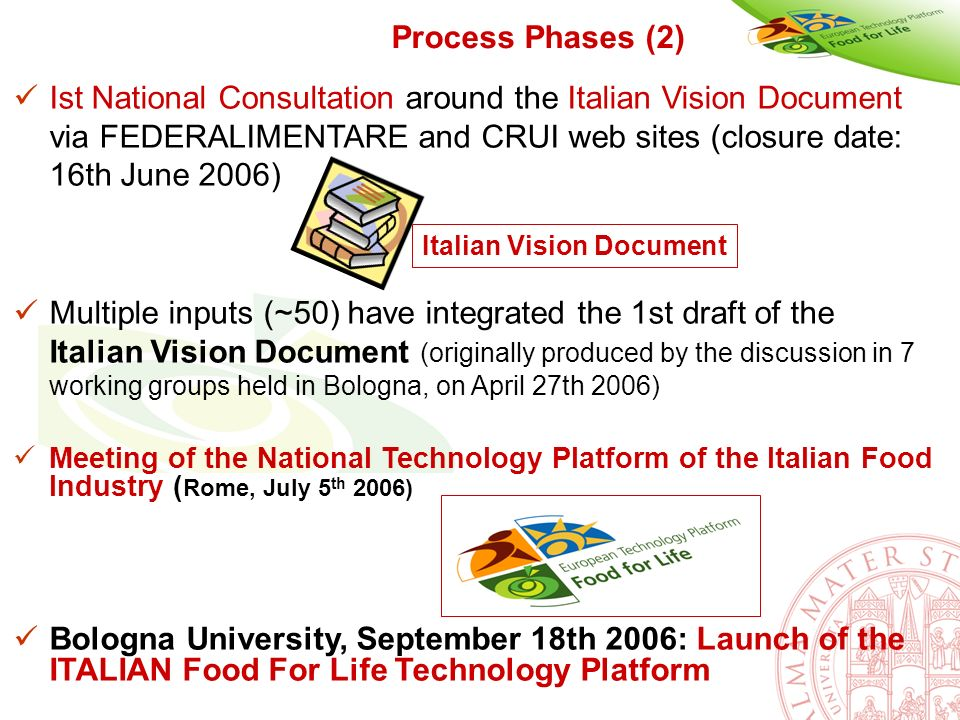 Ist National Consultation around the Italian Vision Document via FEDERALIMENTARE and CRUI web sites (closure date: 16th June 2006) Multiple inputs (~50) have integrated the 1st draft of the Italian Vision Document (originally produced by the discussion in 7 working groups held in Bologna, on April 27th 2006) Meeting of the National Technology Platform of the Italian Food Industry ( Rome, July 5 th 2006) Bologna University, September 18th 2006: Launch of the ITALIAN Food For Life Technology Platform Italian Vision Document Process Phases (2)