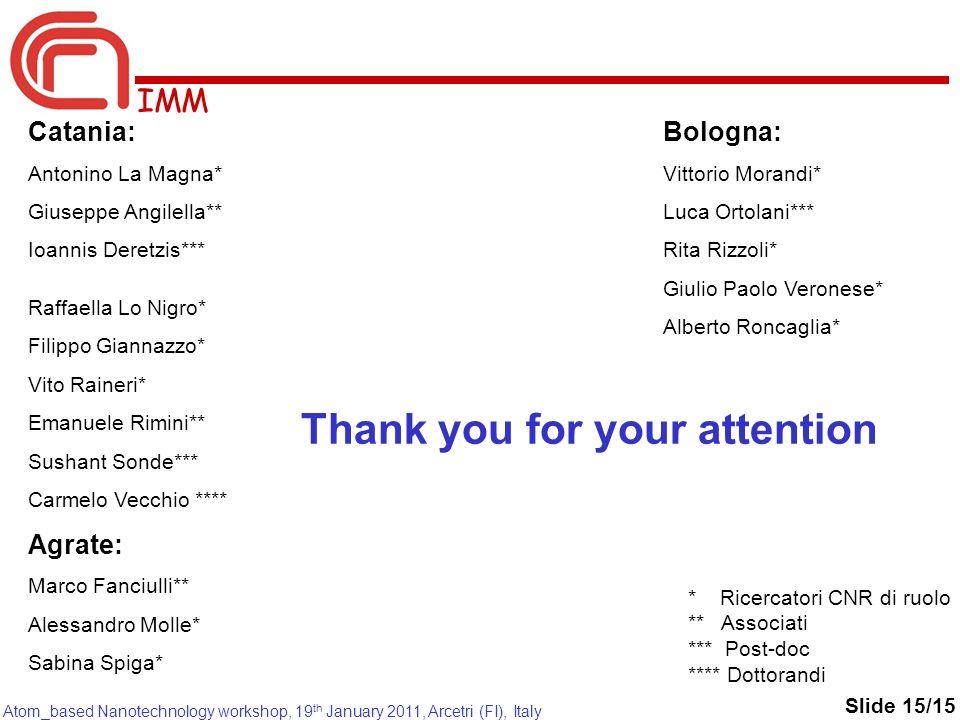 IMM Atom_based Nanotechnology workshop, 19 th January 2011, Arcetri (FI), Italy Thank you for your attention Catania: Antonino La Magna* Giuseppe Angilella** Ioannis Deretzis*** Raffaella Lo Nigro* Filippo Giannazzo* Vito Raineri* Emanuele Rimini** Sushant Sonde*** Carmelo Vecchio **** Agrate: Marco Fanciulli** Alessandro Molle* Sabina Spiga* Slide 15/15 * Ricercatori CNR di ruolo ** Associati *** Post-doc **** Dottorandi Bologna: Vittorio Morandi* Luca Ortolani*** Rita Rizzoli* Giulio Paolo Veronese* Alberto Roncaglia*