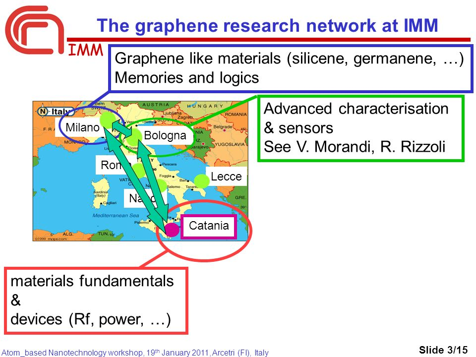 IMM Atom_based Nanotechnology workshop, 19 th January 2011, Arcetri (FI), Italy Bologna Roma Napoli Lecce Catania Milano The graphene research network at IMM Graphene like materials (silicene, germanene, …) Memories and logics Advanced characterisation & sensors See V.