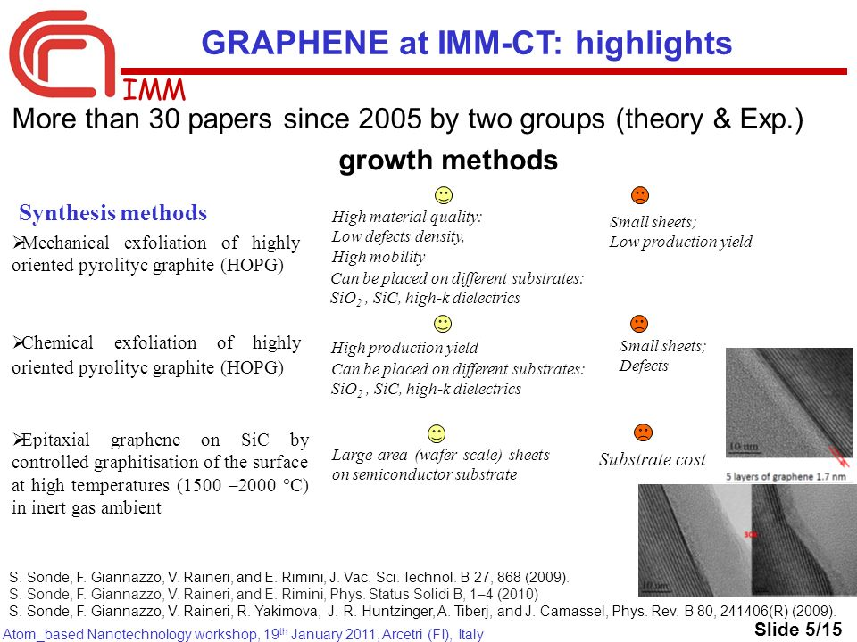 IMM Atom_based Nanotechnology workshop, 19 th January 2011, Arcetri (FI), Italy the simulation approach to transport properties Previous activity overview Computation apparatus: self-consistent transport calculations Atomistic modeling of disorder in graphene based systems: from the single defect/impurity to a finite density of scattering centers GNR-metal junction Epitaxial GNR on SiC(0001): role of interface states Focus on defective and functionalized epitaxial GNR Complete device simulation At CNR-IMM Catania In house programming codes for electronic structure and quantum transport based on atomistic semi- empirical Hamiltonians (Extended Hückel and Tight-Binding), NEGF- Poisson scheme Full-device simulation for 10 3 – 10 7 atoms (in the case of GNRs) Atomistic treatment of local alterations in the atomic structure, disorder, etc.