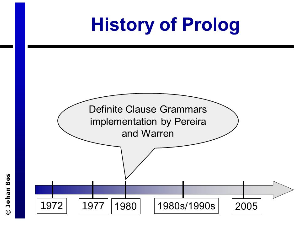 © Johan Bos History of Prolog 1 972 1 9771980 1980s/1990s 2005 Definite Clause Grammars implementation by Pereira and Warren