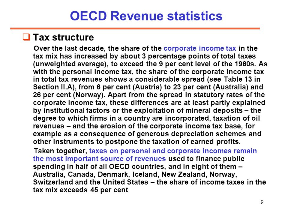 9 OECD Revenue statistics Tax structure Over the last decade, the share of the corporate income tax in the tax mix has increased by about 3 percentage points of total taxes (unweighted average), to exceed the 9 per cent level of the 1960s.