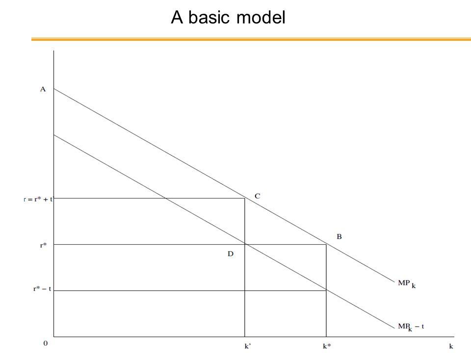 5 A basic model