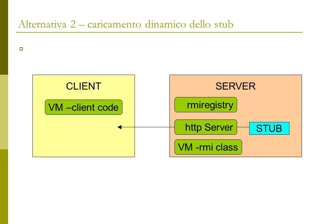 Alternativa 2 – caricamento dinamico dello stub SERVER rmiregistry CLIENT http Server STUB VM -rmi class VM –client code