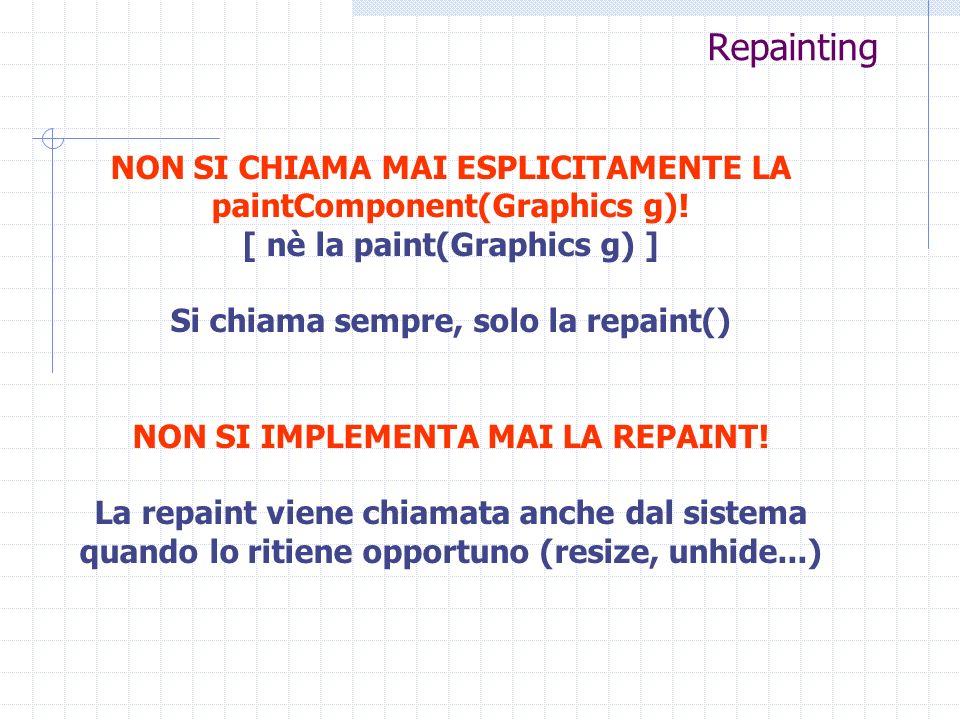 Repainting NON SI CHIAMA MAI ESPLICITAMENTE LA paintComponent(Graphics g).