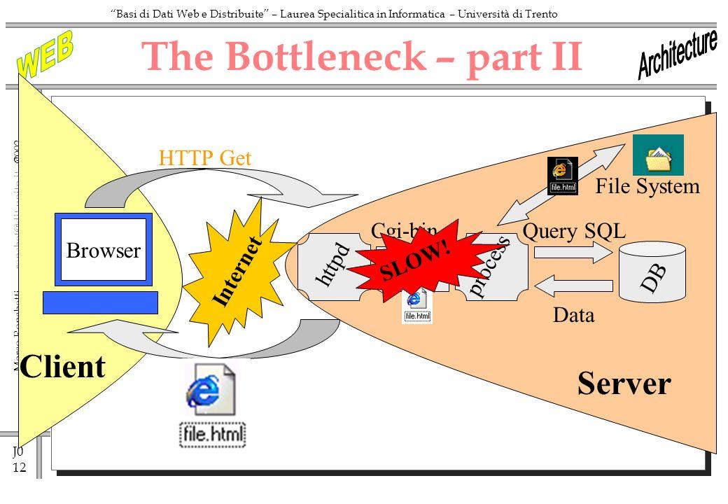 J0 12 Marco Ronchetti - ronchet@dit.unitn.it ronchet@dit.unitn.it Basi di Dati Web e Distribuite – Laurea Specialitica in Informatica – Università di Trento httpd The Bottleneck – part II Internet HTTP Get Cgi-binQuery SQL process DB Data Client Browser SLOW.