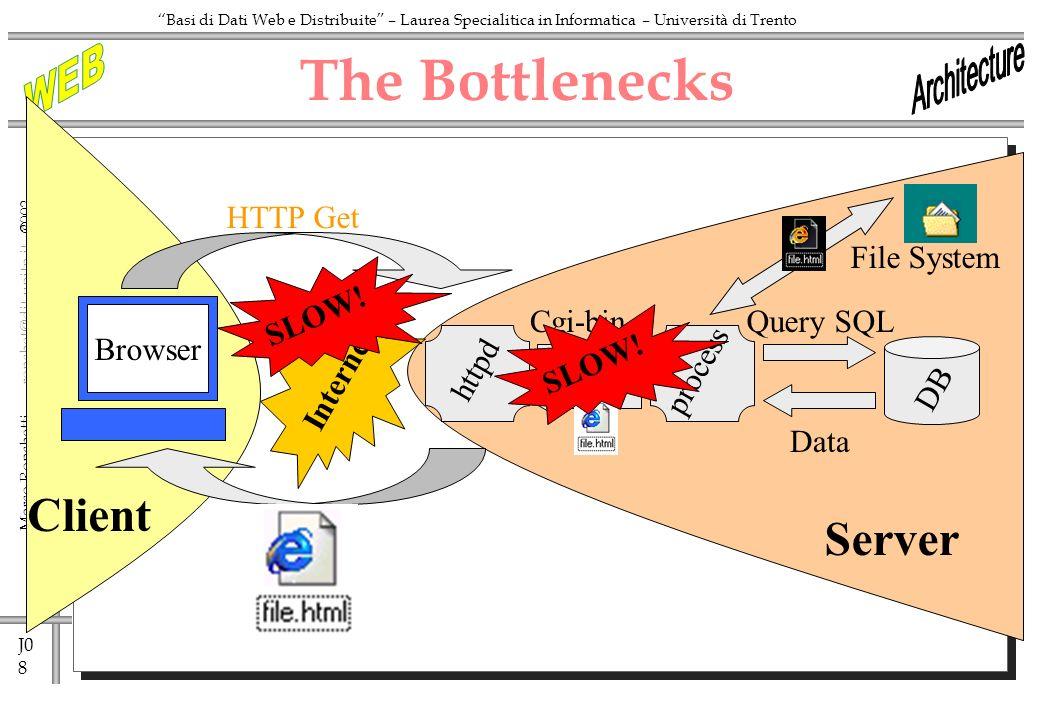 J0 8 Marco Ronchetti - ronchet@dit.unitn.it ronchet@dit.unitn.it Basi di Dati Web e Distribuite – Laurea Specialitica in Informatica – Università di Trento httpd The Bottlenecks Internet HTTP Get Cgi-binQuery SQL process DB Data Client Browser SLOW.