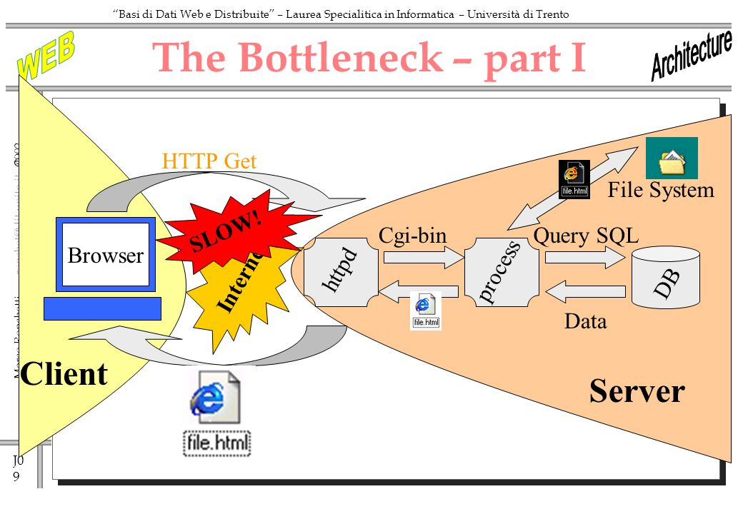 J0 9 Marco Ronchetti -  Basi di Dati Web e Distribuite – Laurea Specialitica in Informatica – Università di Trento httpd The Bottleneck – part I Internet HTTP Get Cgi-binQuery SQL process DB Data Client Browser SLOW.