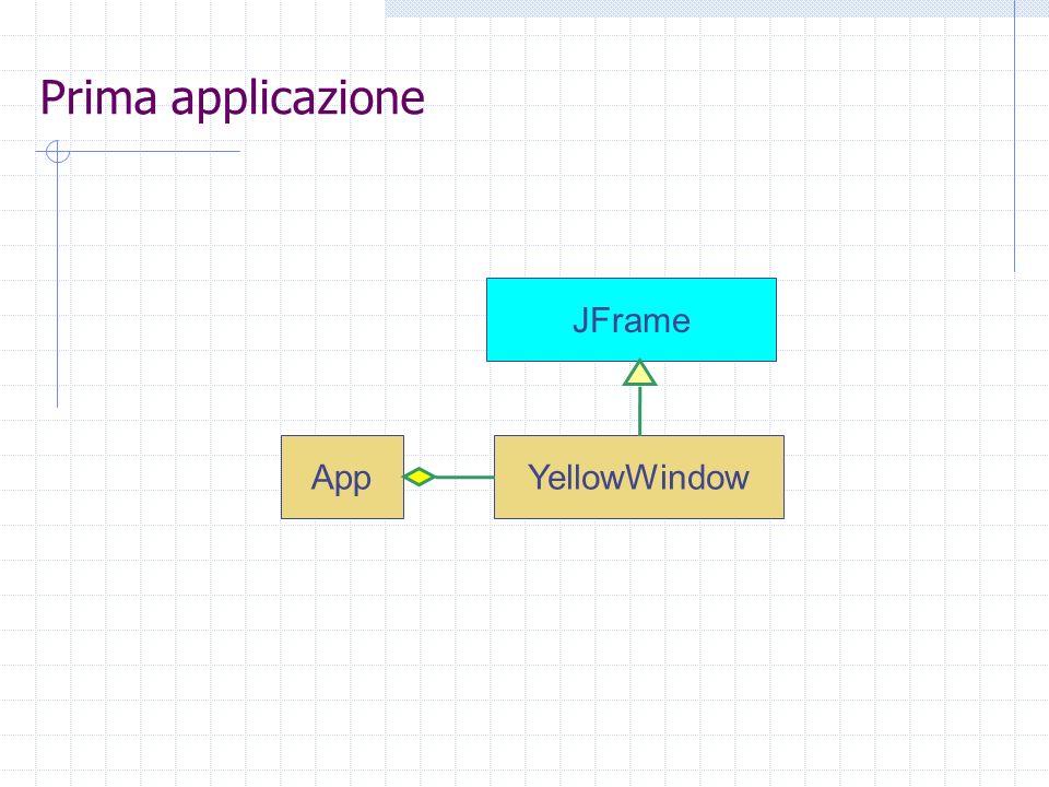 Prima applicazione AppYellowWindow JFrame