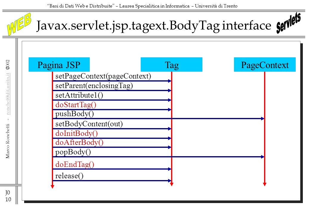 J0 10 Marco Ronchetti - ronchet@dit.unitn.it ronchet@dit.unitn.it Basi di Dati Web e Distribuite – Laurea Specialitica in Informatica – Università di Trento Javax.servlet.jsp.tagext.BodyTag interface TagPagina JSP setPageContext(pageContext) setParent(enclosingTag) setAttribute1() doStartTag() setBodyContent(out) release() PageContext pushBody() doInitBody() doEndTag() doAfterBody() popBody()