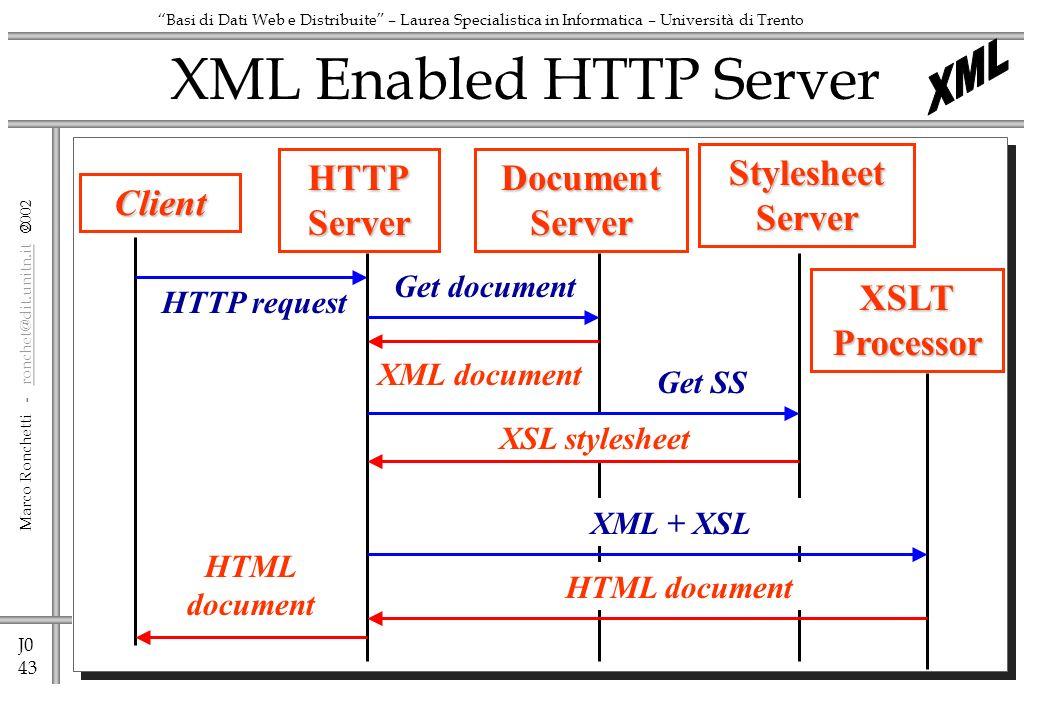 J0 43 Marco Ronchetti - ronchet@dit.unitn.it ronchet@dit.unitn.it Basi di Dati Web e Distribuite – Laurea Specialistica in Informatica – Università di Trento XML Enabled HTTP ServerClient DocumentServerHTTPServer XSLTProcessor HTTP request StylesheetServer Get document XML document Get SS XSL stylesheet XML + XSL HTML document HTML document