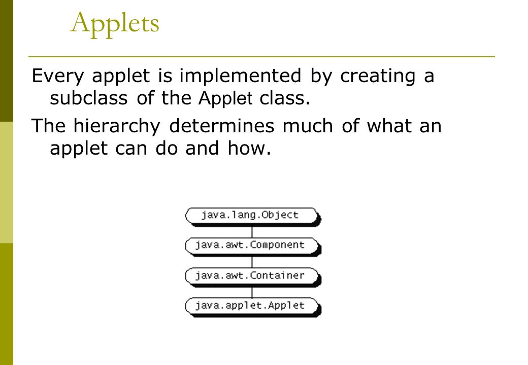 Applets Every applet is implemented by creating a subclass of the Applet class.