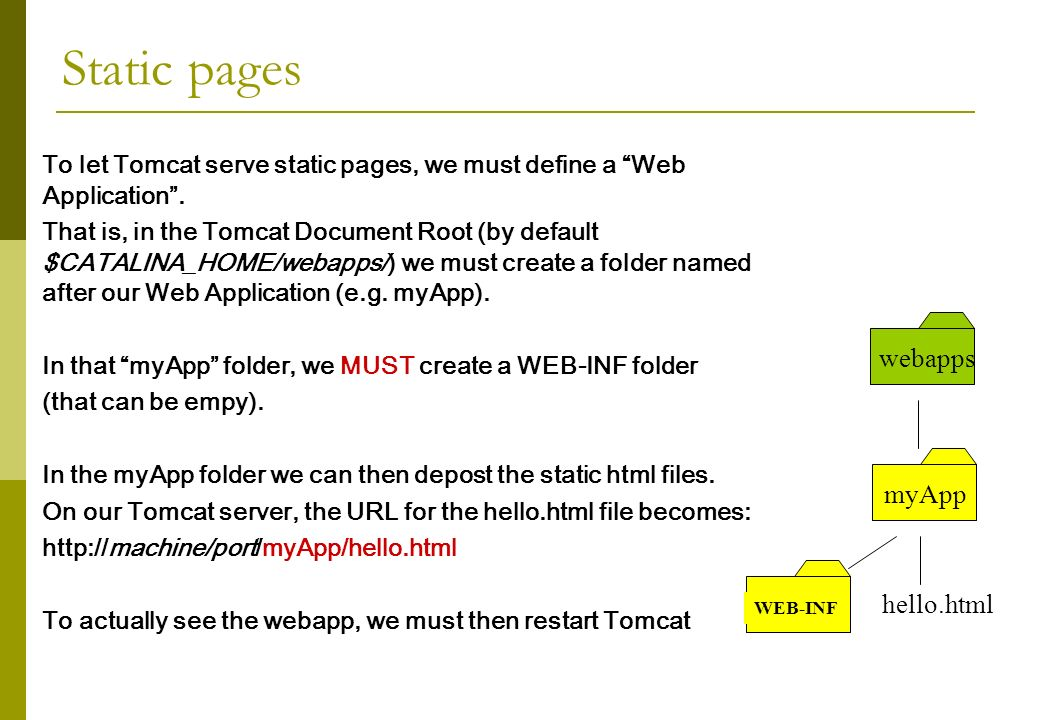 Static pages To let Tomcat serve static pages, we must define a Web Application.