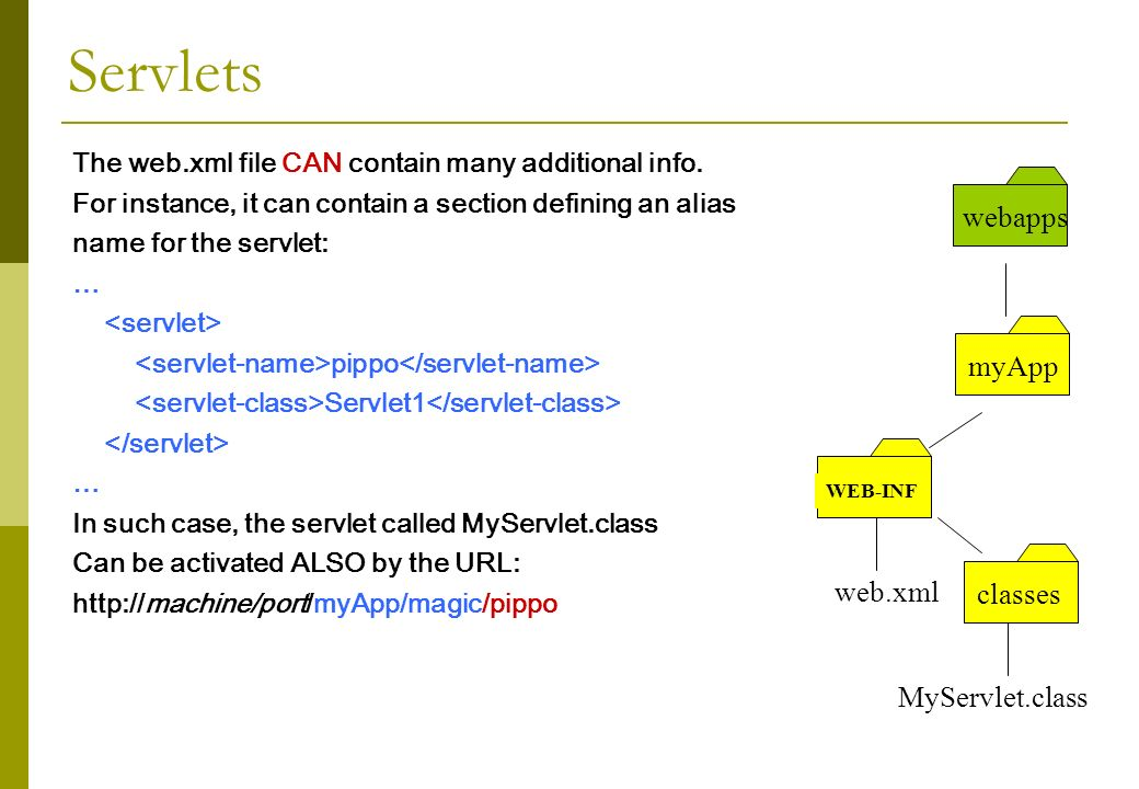 Servlets The web.xml file CAN contain many additional info.