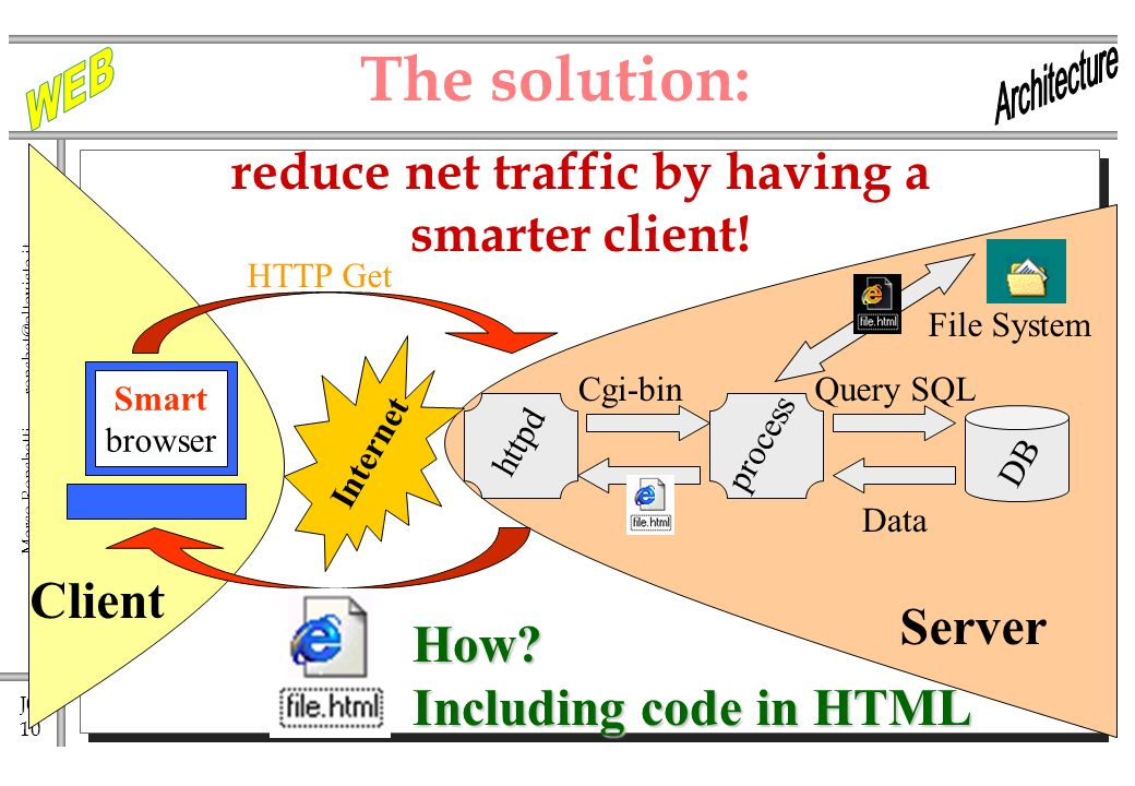 J0 10 Marco Ronchetti - httpd The solution: Internet HTTP Get Cgi-binQuery SQL process DB Data Client Smart browser How.