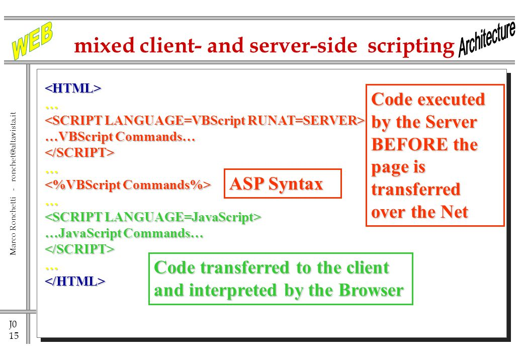 J0 15 Marco Ronchetti - ronchet@altavista.it mixed client- and server-side scripting <HTML>… …VBScript Commands… </SCRIPT>… … …JavaScript Commands… </SCRIPT>…</HTML> Code executed by the Server BEFORE the page is transferred over the Net Code transferred to the client and interpreted by the Browser ASP Syntax