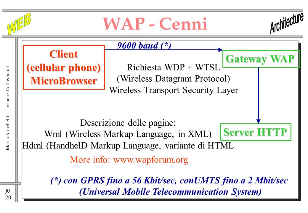 J0 20 Marco Ronchetti - ronchet@altavista.it WAP - CenniClient (cellular phone) MicroBrowser Gateway WAP Richiesta WDP + WTSL (Wireless Datagram Protocol) Wireless Transport Security Layer Server HTTP Descrizione delle pagine: Wml (Wireless Markup Language, in XML) Hdml (HandhelD Markup Language, variante di HTML 9600 baud (*) (*) con GPRS fino a 56 Kbit/sec, conUMTS fino a 2 Mbit/sec (Universal Mobile Telecommunication System) More info: www.wapforum.org